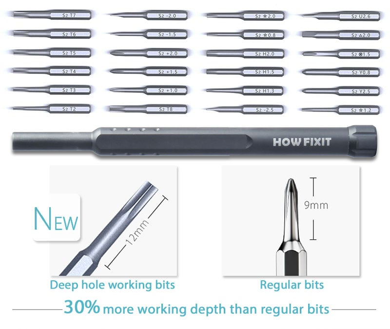 how-fixit screwdriver set type of bits